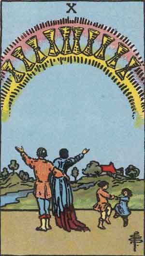 The Ten Of Cups Tarot Card From The Rider-Waite Tarot Deck.